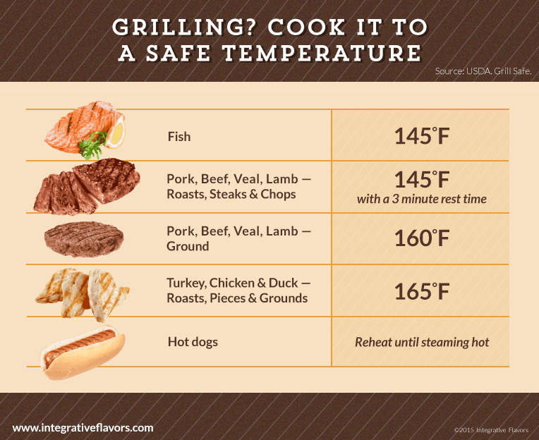 Cook to a safe temperature