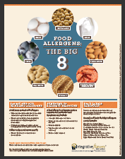 Big 8 = No. 1 Cause of Food Recalls | The Wide Line